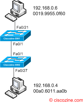 How-to-trace-a-MAC-address